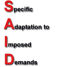 The S.A.I.D. Principle